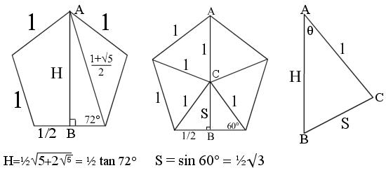 Figures 8a, 8b, 8c