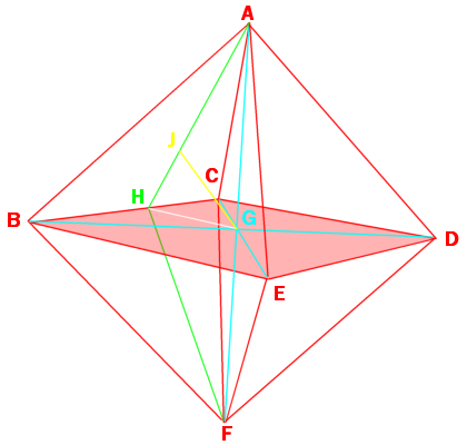 The octahedron is a. Platonic solid.